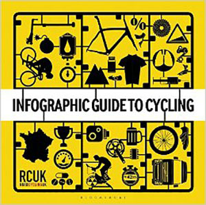 infographic guide to cycling