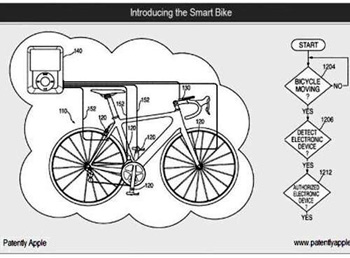 apple cycle patent