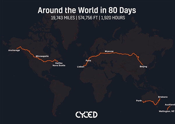around the world in eighty days - cyced